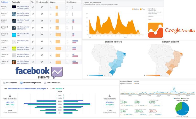Por que devo mensurar os resultados das minhas ações de Marketing Digital?