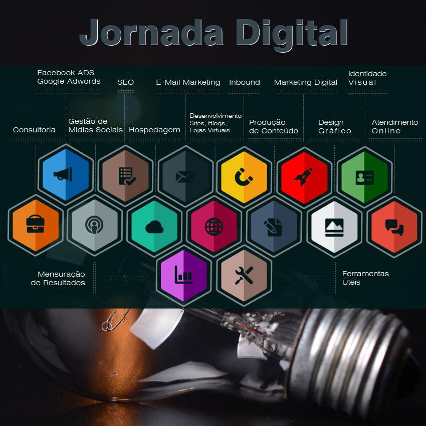 Jornada Digital -  Desenvolvimento de Sites e Projetos para Internet