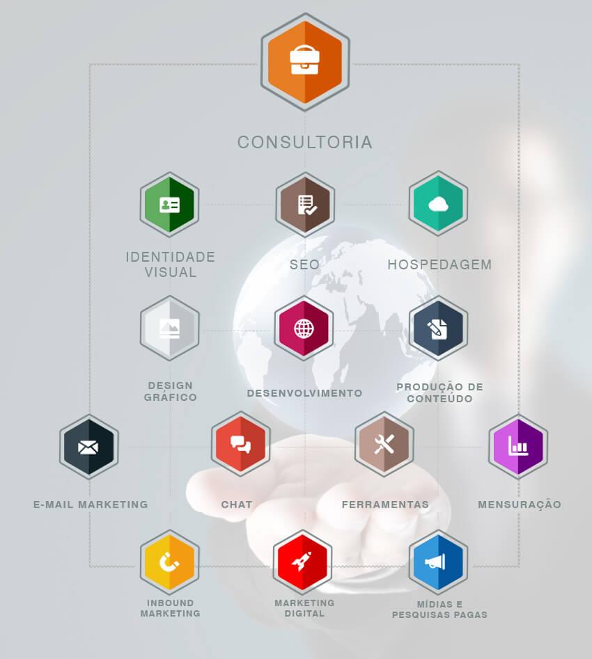 Infográfico representativo de Consultoria Web