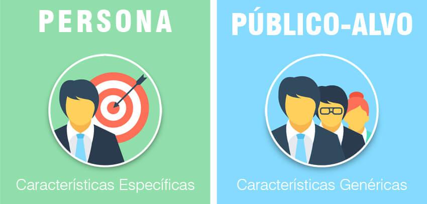 Diferença entre Persona e Público-Alvo